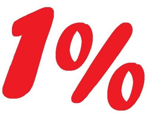 1 százalék felajánlások